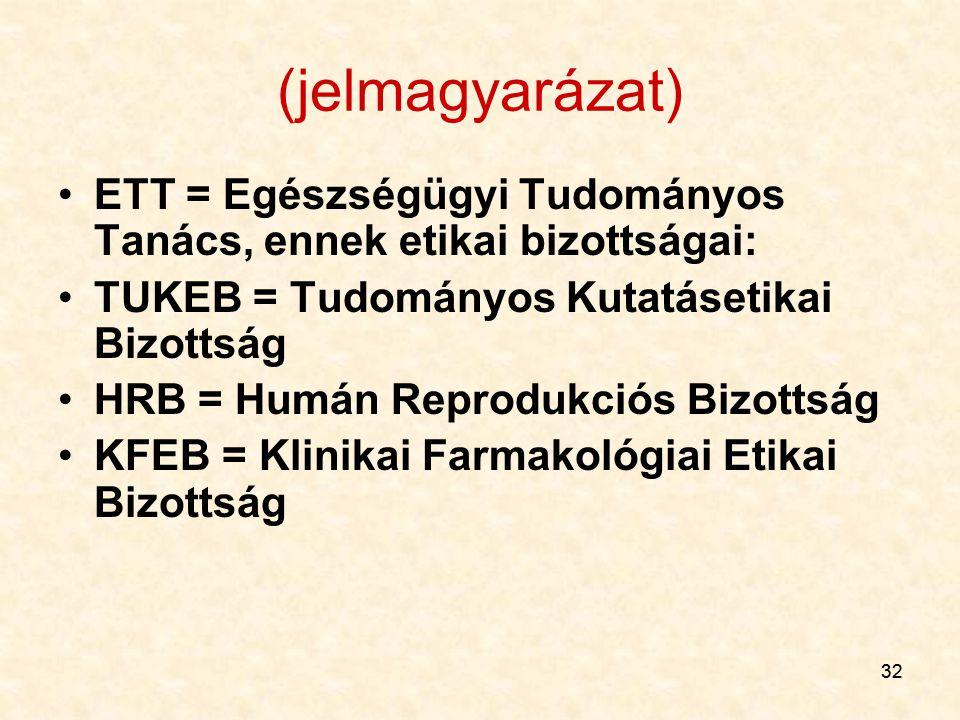 (jelmagyarázat) ETT = Egészségügyi Tudományos Tanács, ennek etikai bizottságai: TUKEB = Tudományos Kutatásetikai Bizottság.