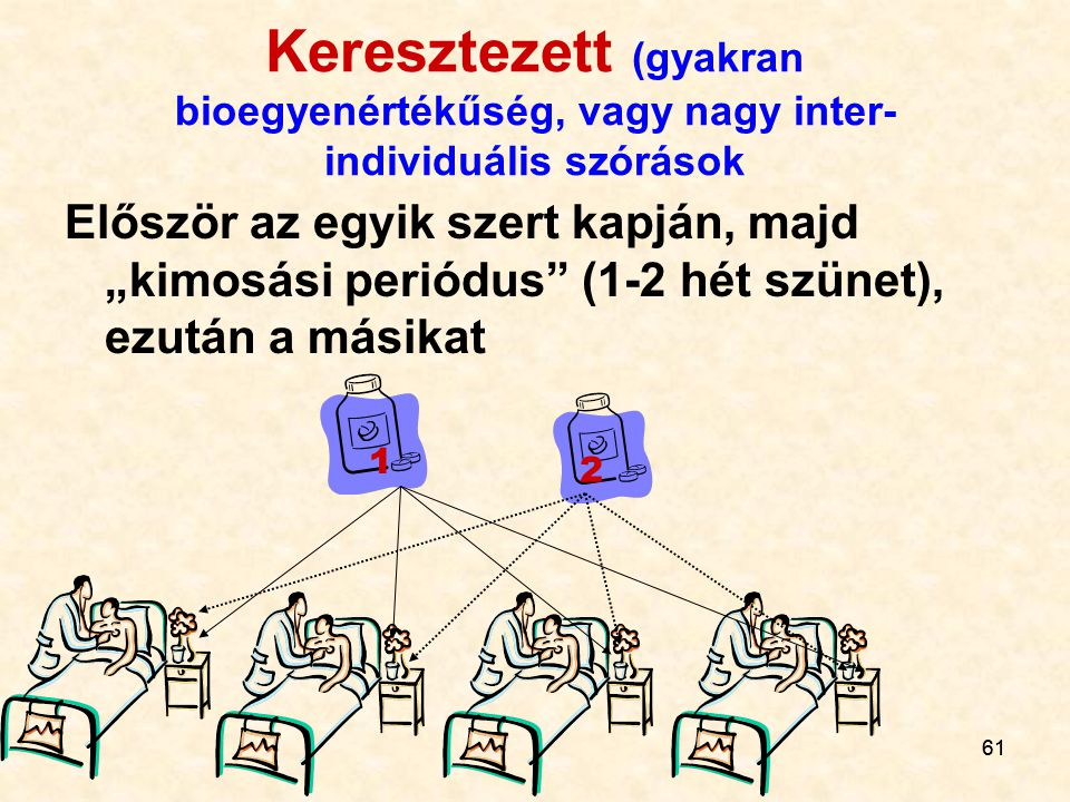 Keresztezett (gyakran bioegyenértékűség, vagy nagy inter-individuális szórások