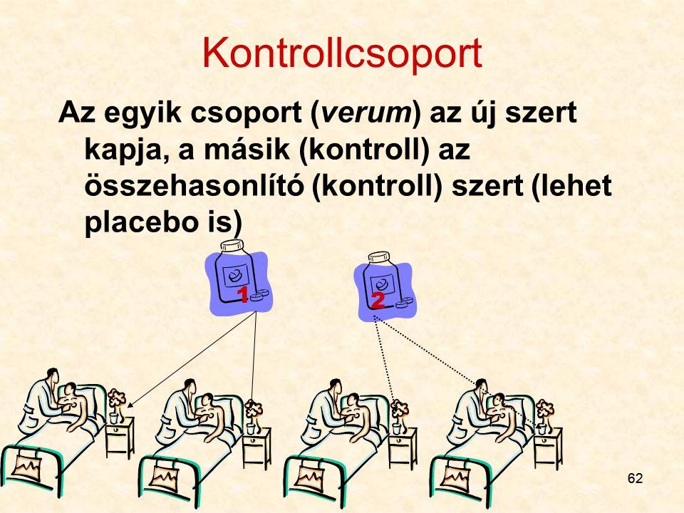 Kontrollcsoport Az egyik csoport (verum) az új szert kapja, a másik (kontroll) az összehasonlító (kontroll) szert (lehet placebo is)