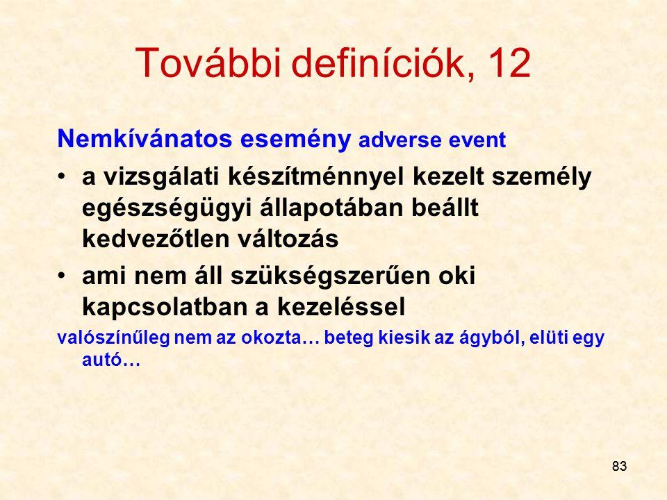 További definíciók, 12 Nemkívánatos esemény adverse event
