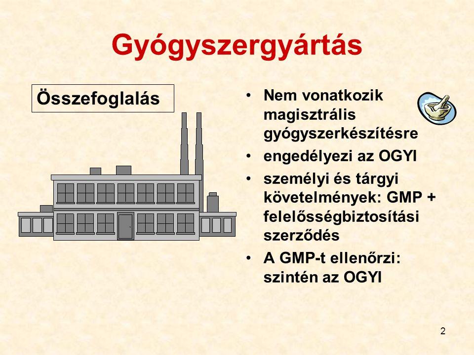 Gyógyszergyártás Összefoglalás