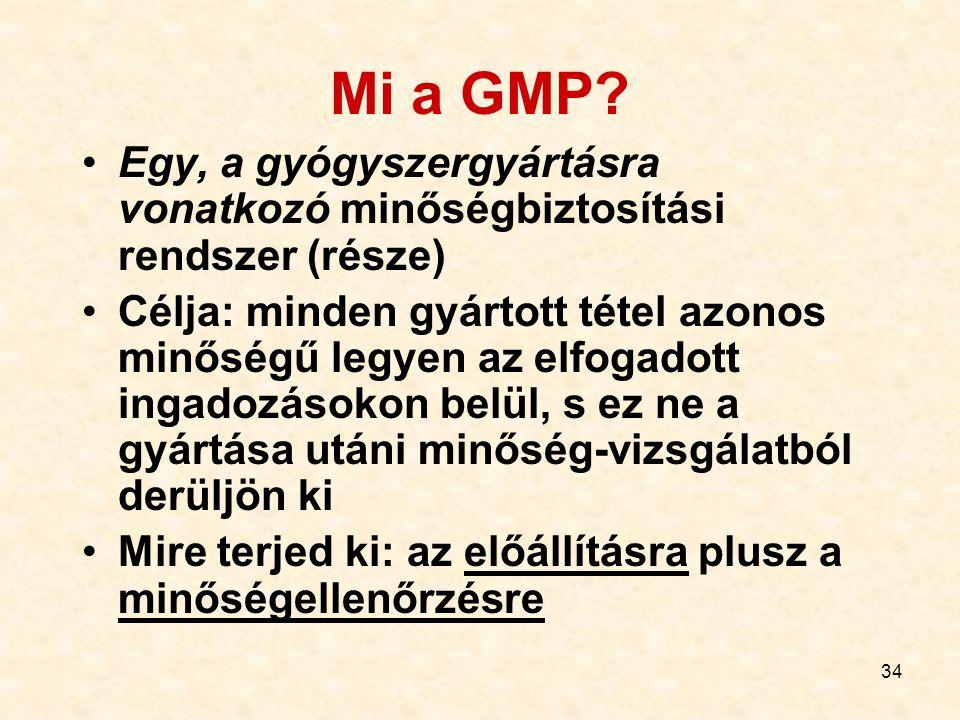 Mi a GMP Egy, a gyógyszergyártásra vonatkozó minőségbiztosítási rendszer (része)