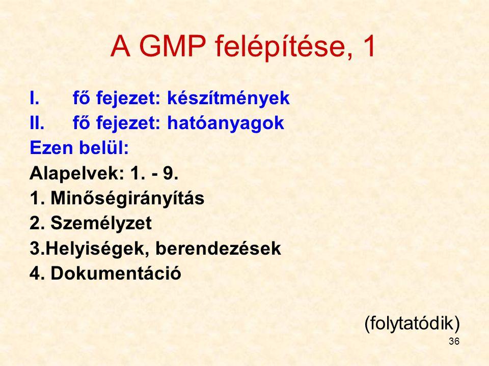 A GMP felépítése, 1 fő fejezet: készítmények fő fejezet: hatóanyagok