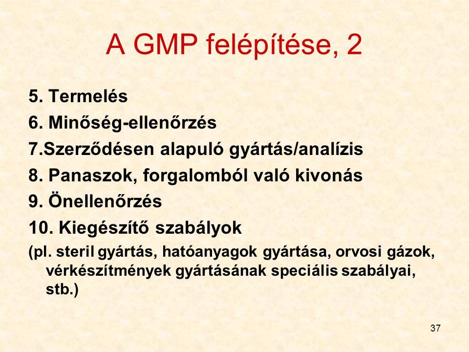 A GMP felépítése, 2 5. Termelés 6. Minőség-ellenőrzés