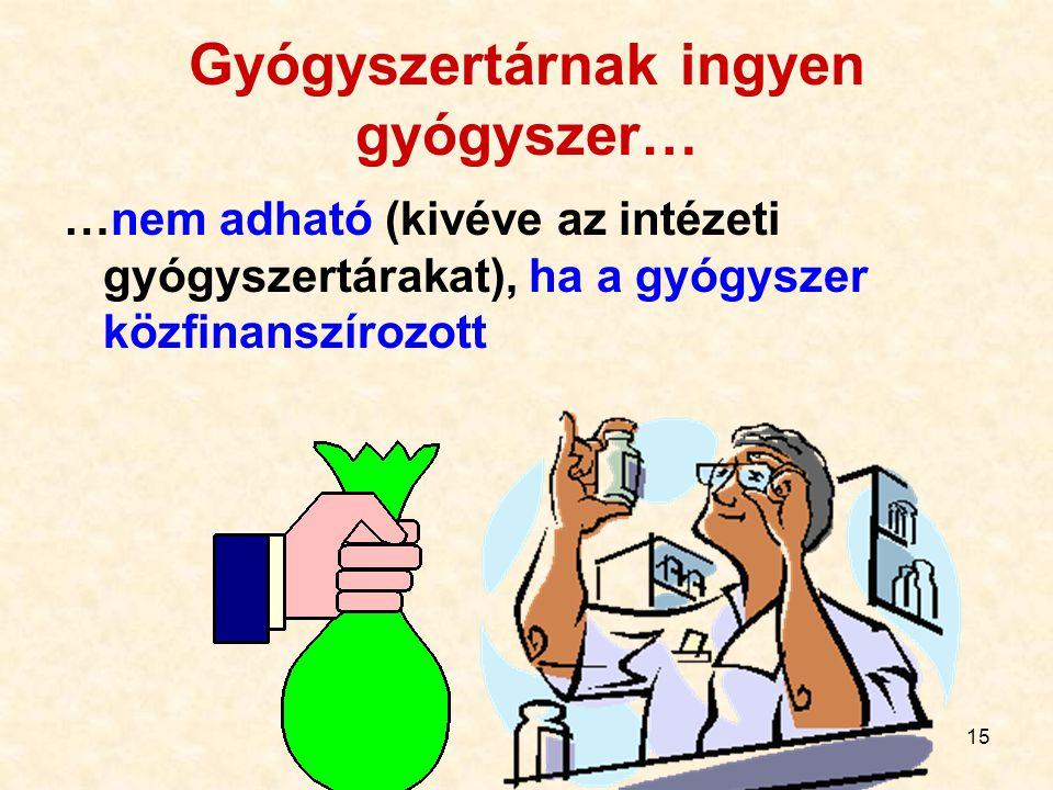 Gyógyszertárnak ingyen gyógyszer…