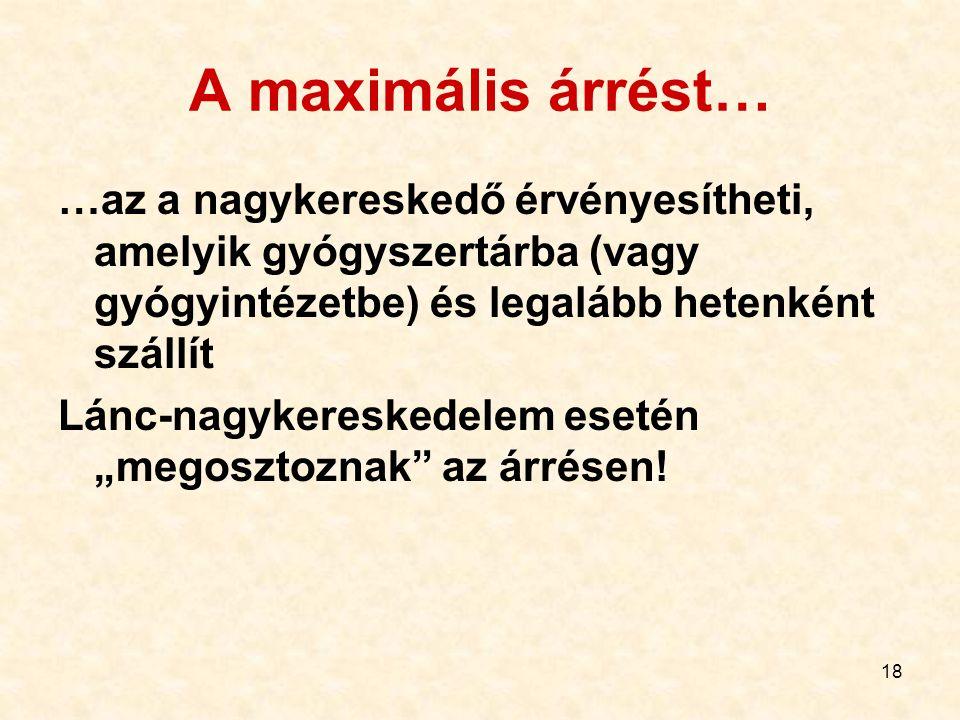 A maximális árrést… …az a nagykereskedő érvényesítheti, amelyik gyógyszertárba (vagy gyógyintézetbe) és legalább hetenként szállít.