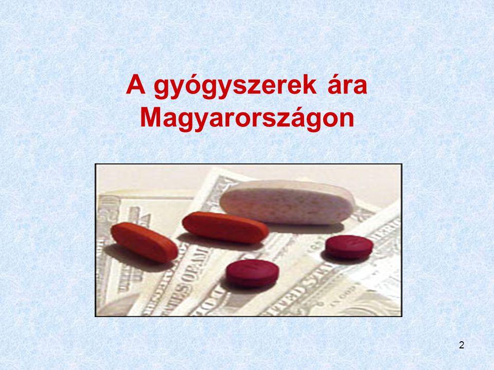 A gyógyszerek ára Magyarországon