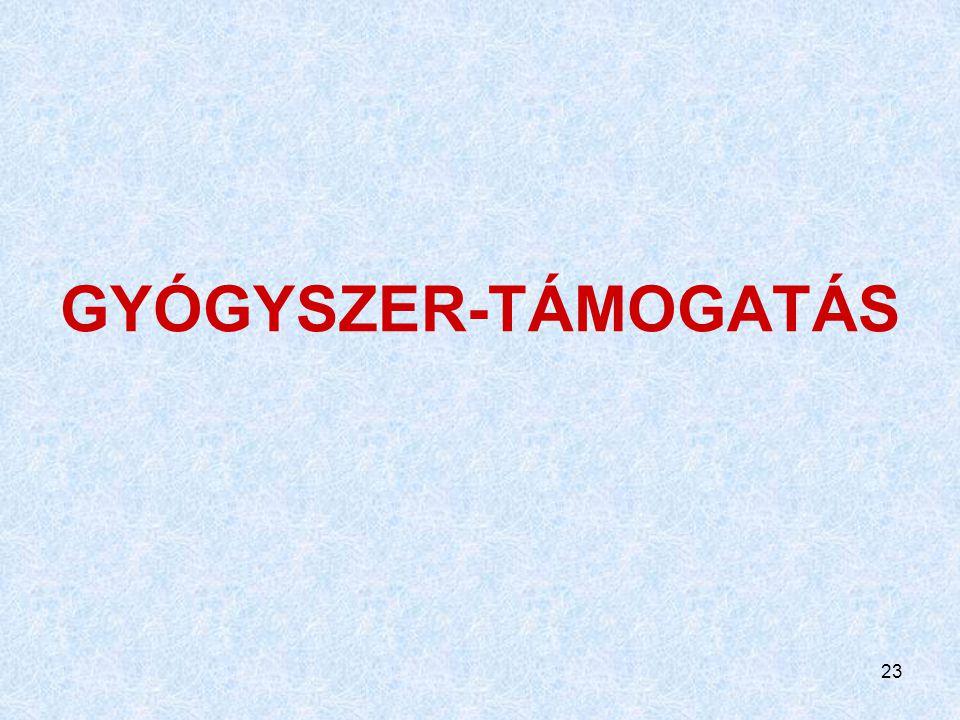 GYÓGYSZER-TÁMOGATÁS
