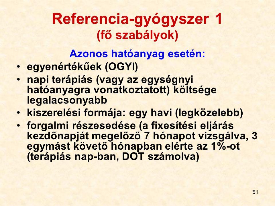 Referencia-gyógyszer 1 (fő szabályok)