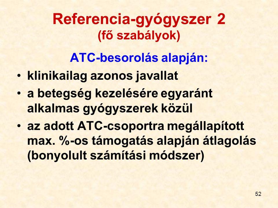 Referencia-gyógyszer 2 (fő szabályok)