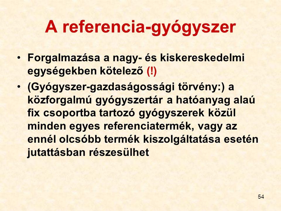 A referencia-gyógyszer