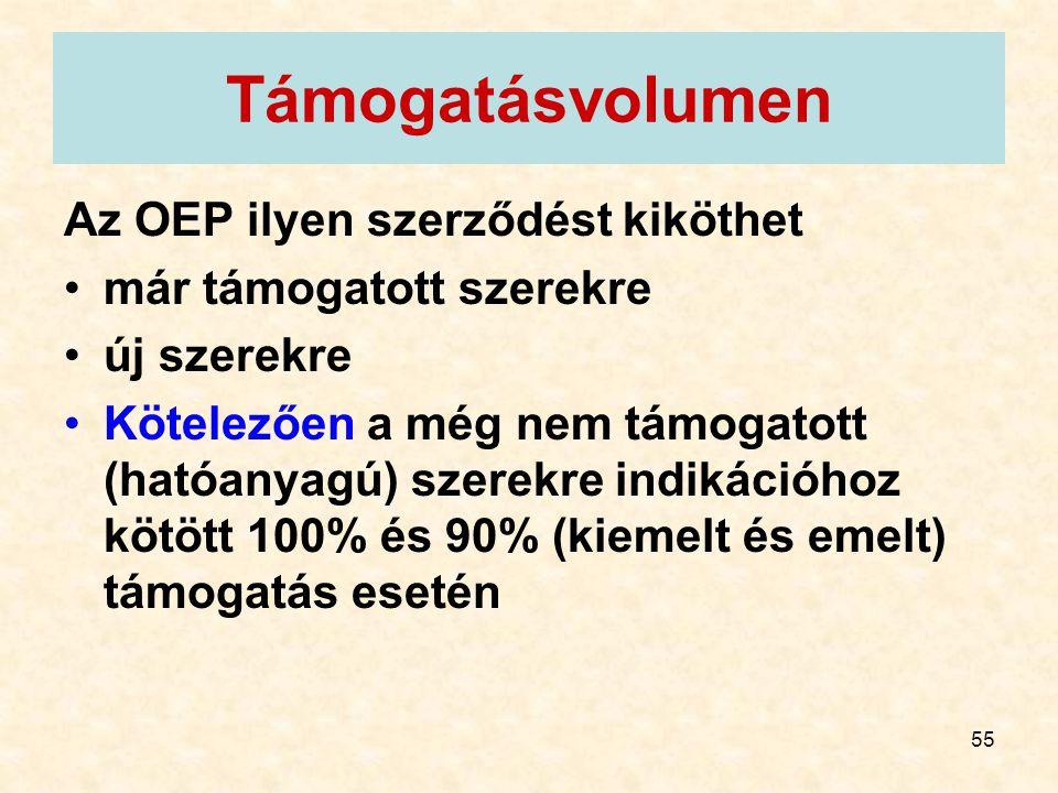 Támogatásvolumen Az OEP ilyen szerződést kiköthet