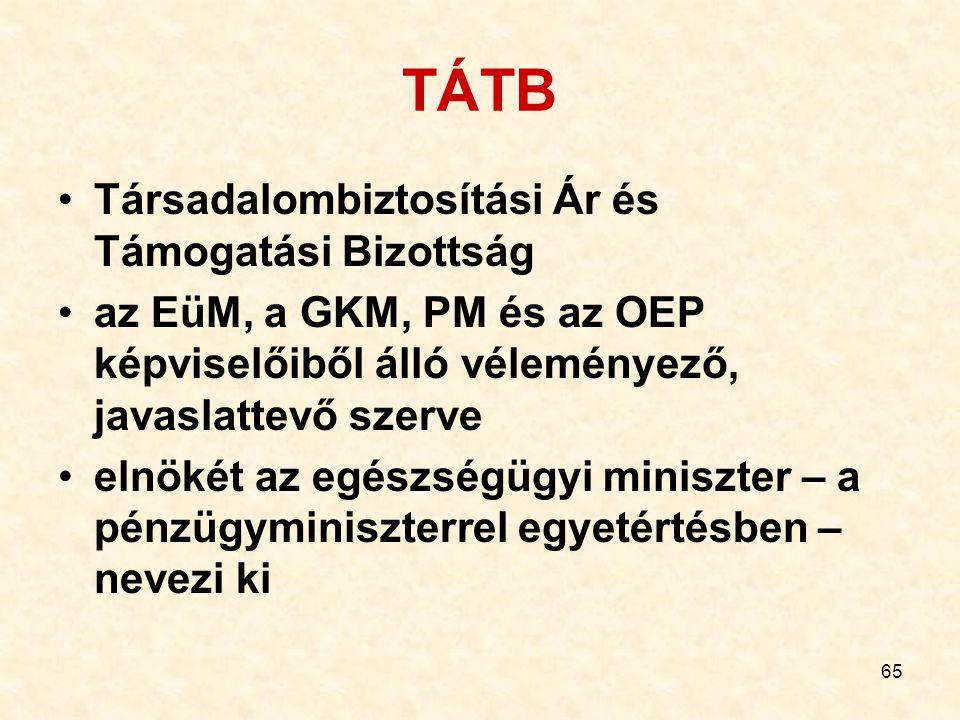 TÁTB Társadalombiztosítási Ár és Támogatási Bizottság