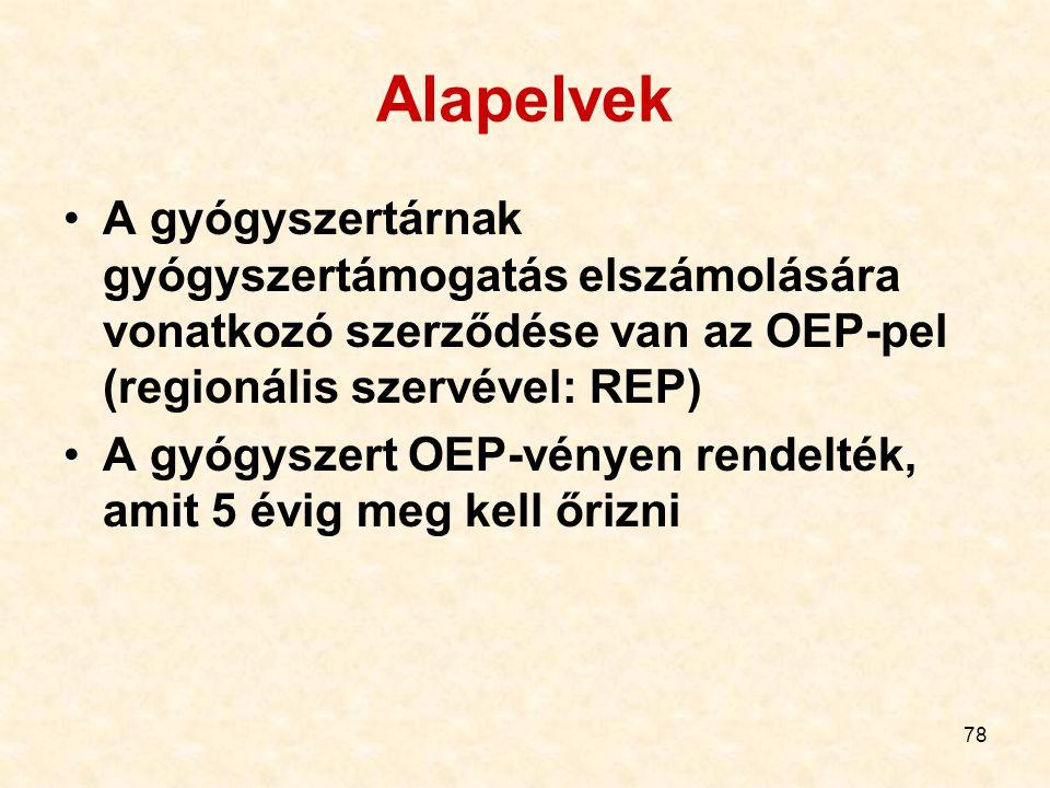 Alapelvek A gyógyszertárnak gyógyszertámogatás elszámolására vonatkozó szerződése van az OEP-pel (regionális szervével: REP)