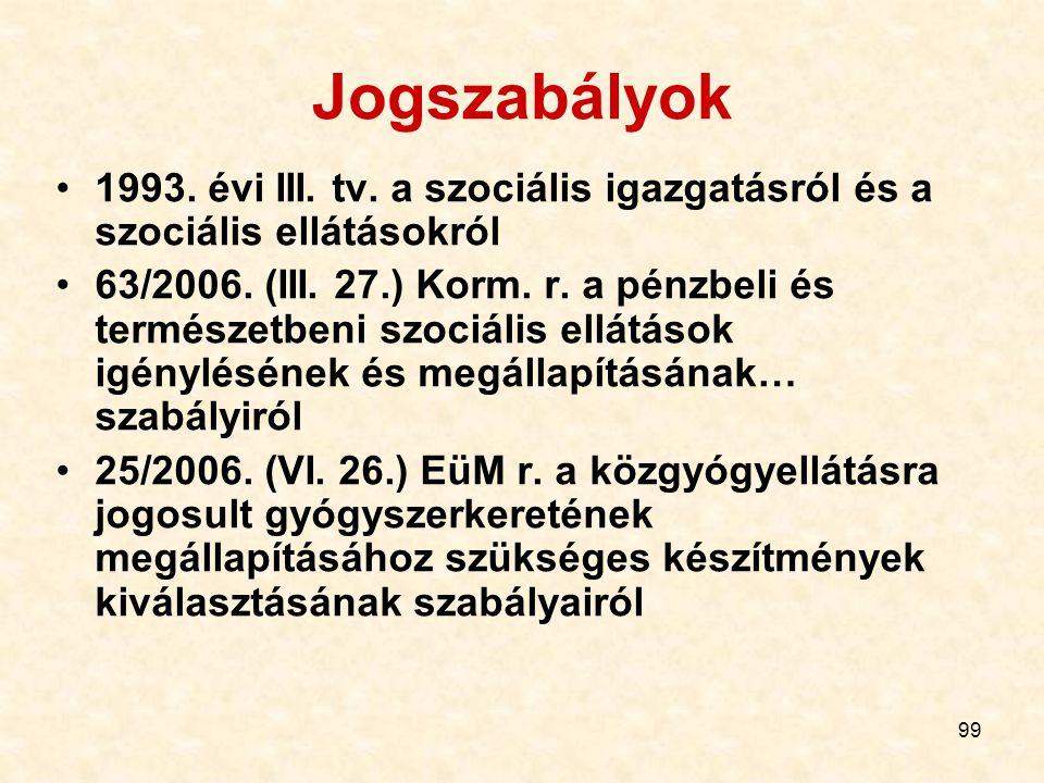 Jogszabályok 1993. évi III. tv. a szociális igazgatásról és a szociális ellátásokról.