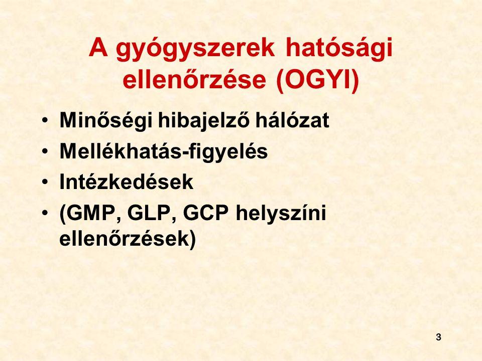 A gyógyszerek hatósági ellenőrzése (OGYI)