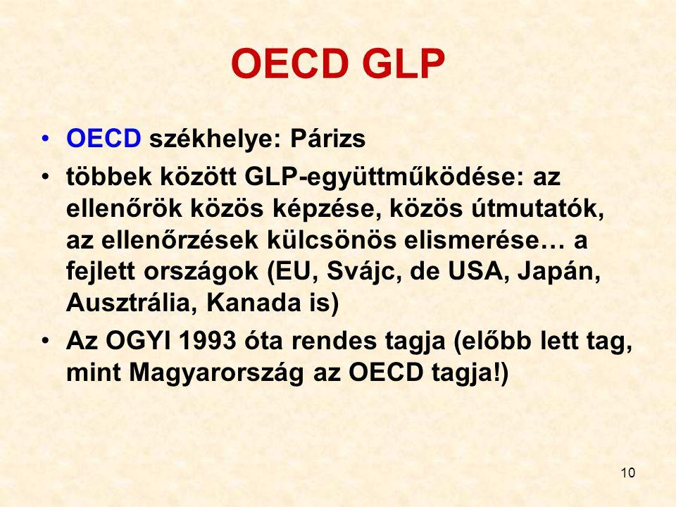 OECD GLP OECD székhelye: Párizs