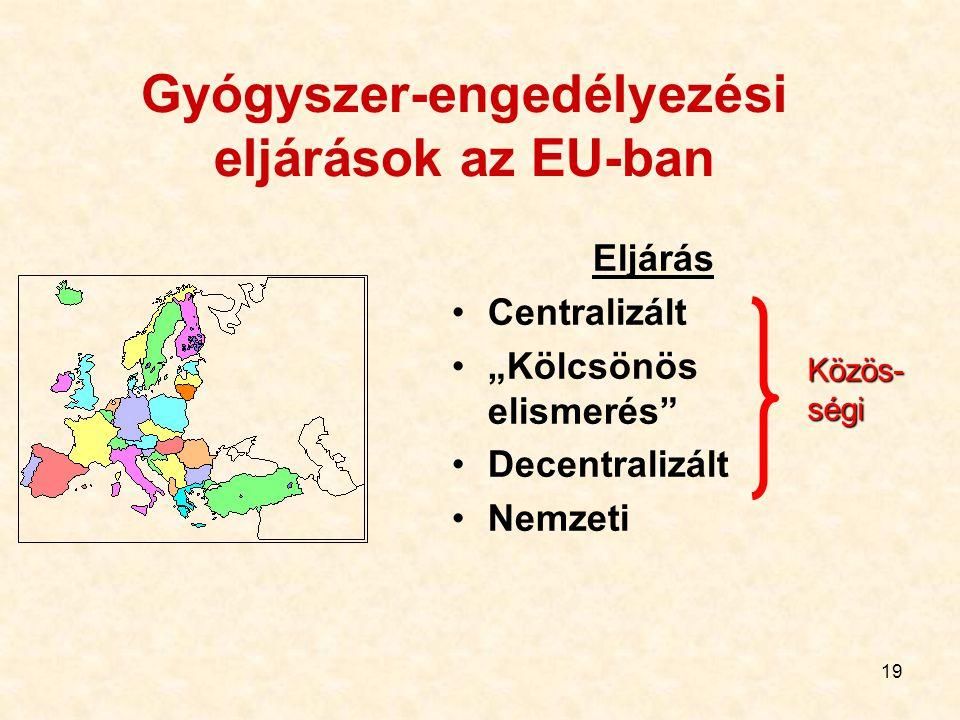 Gyógyszer-engedélyezési eljárások az EU-ban