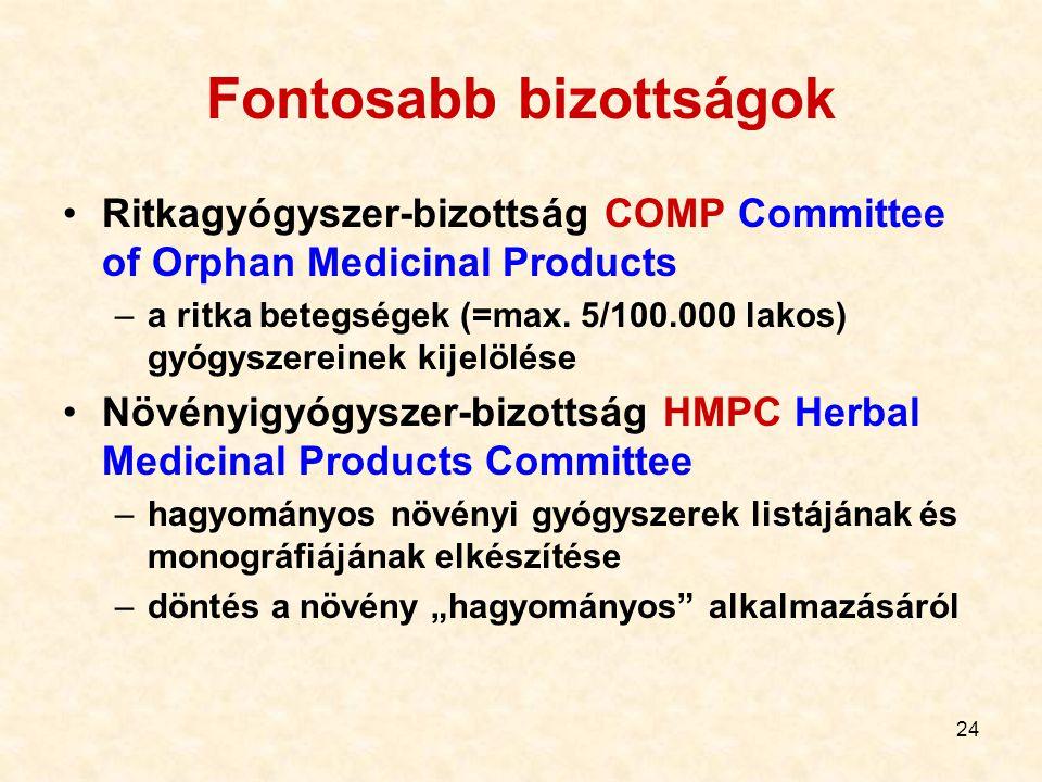 Fontosabb bizottságok