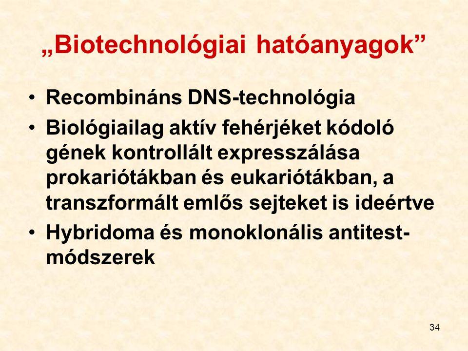 """Biotechnológiai hatóanyagok"