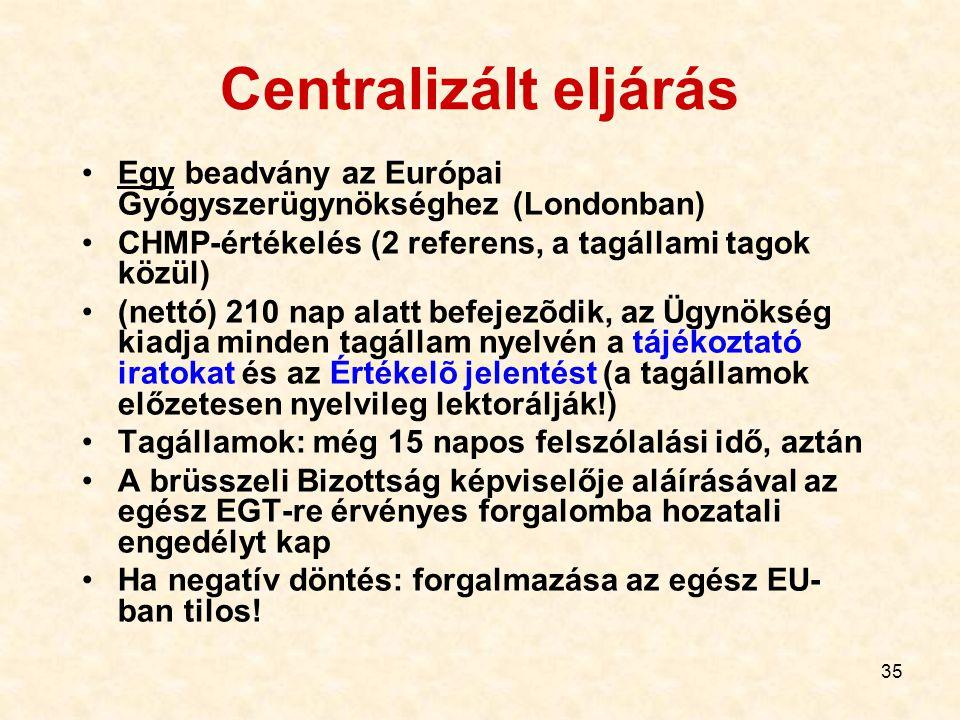 Centralizált eljárás Egy beadvány az Európai Gyógyszerügynökséghez (Londonban) CHMP-értékelés (2 referens, a tagállami tagok közül)