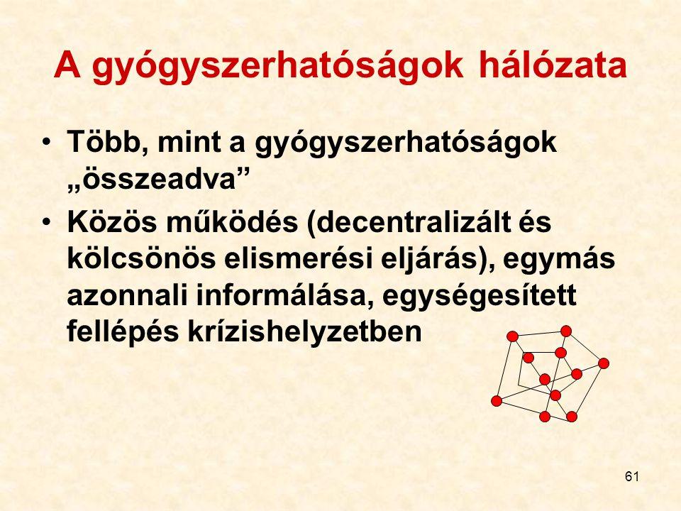A gyógyszerhatóságok hálózata