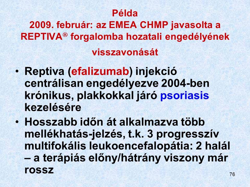 Példa 2009. február: az EMEA CHMP javasolta a REPTIVA forgalomba hozatali engedélyének visszavonását
