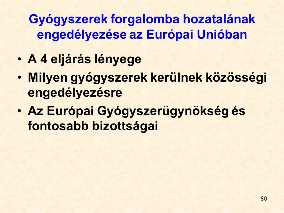 Gyógyszerek forgalomba hozatalának engedélyezése az Európai Unióban