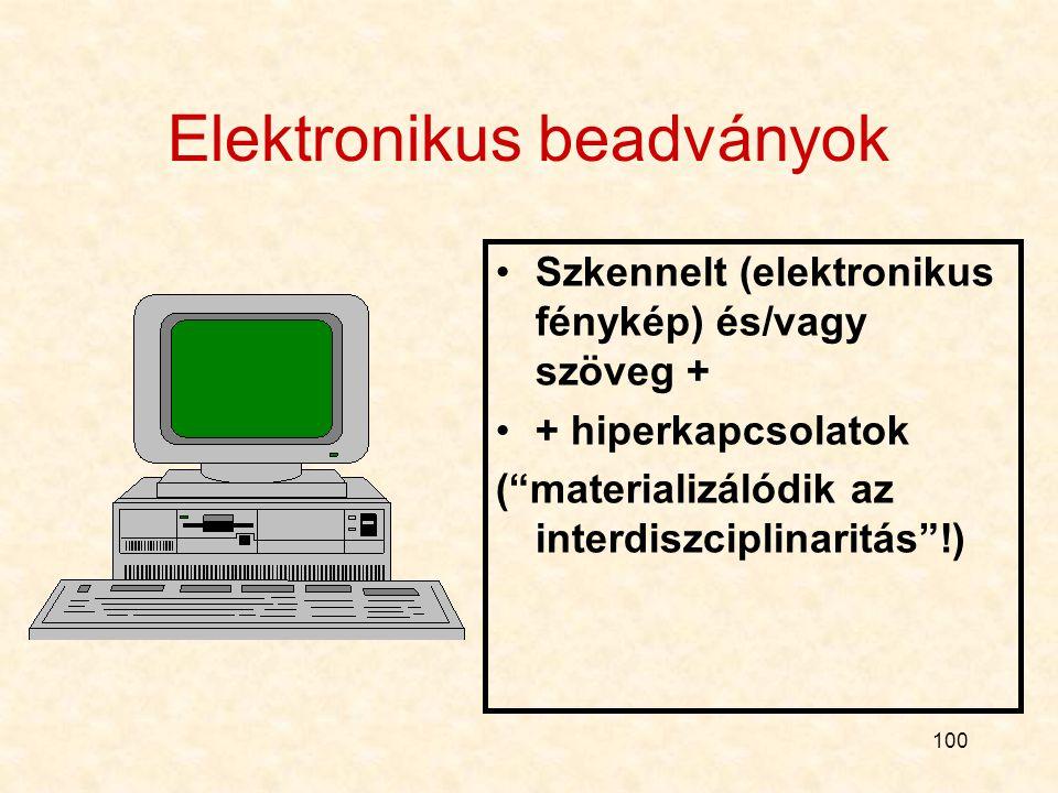 Elektronikus beadványok