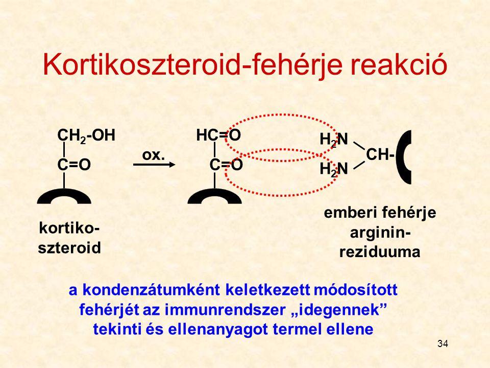 Kortikoszteroid-fehérje reakció