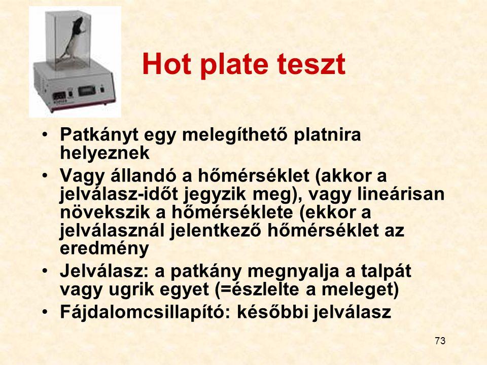 Hot plate teszt Patkányt egy melegíthető platnira helyeznek