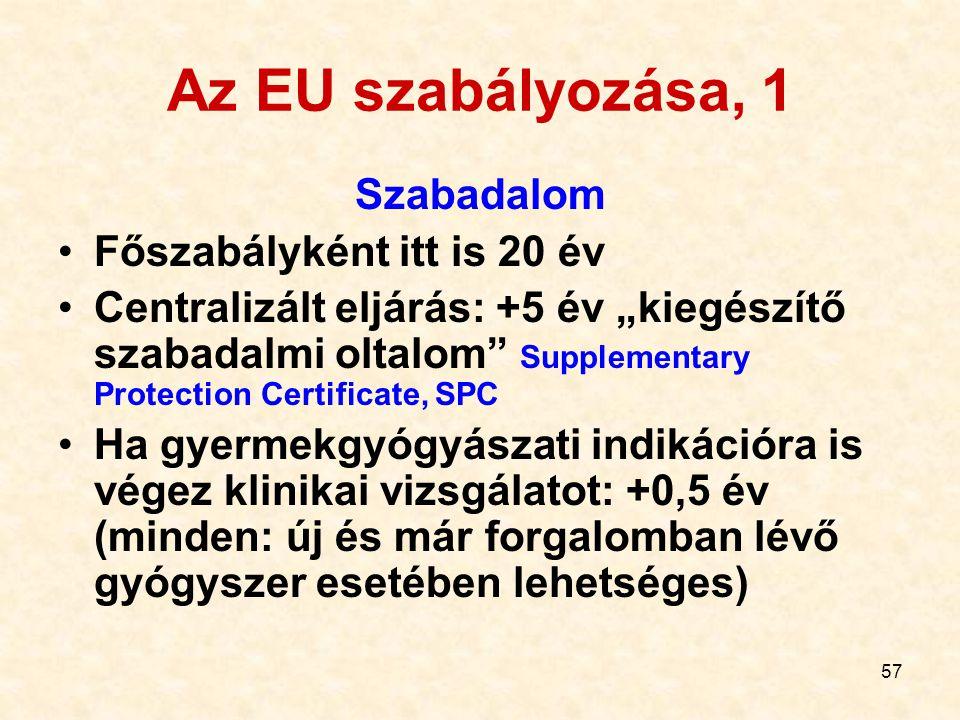 Az EU szabályozása, 1 Szabadalom Főszabályként itt is 20 év