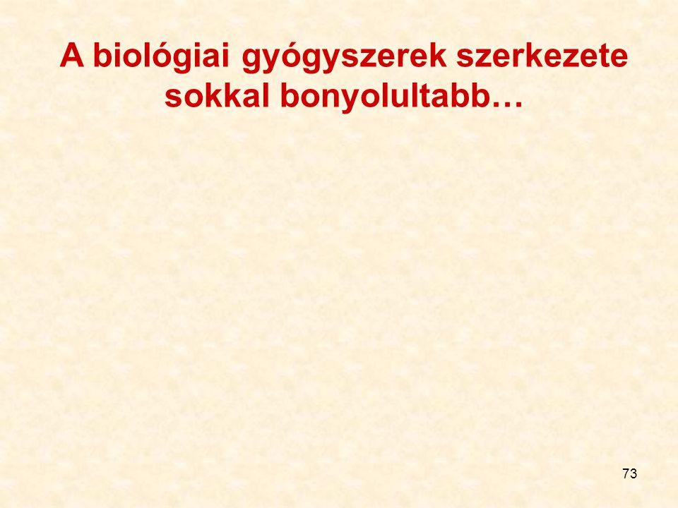 A biológiai gyógyszerek szerkezete sokkal bonyolultabb…