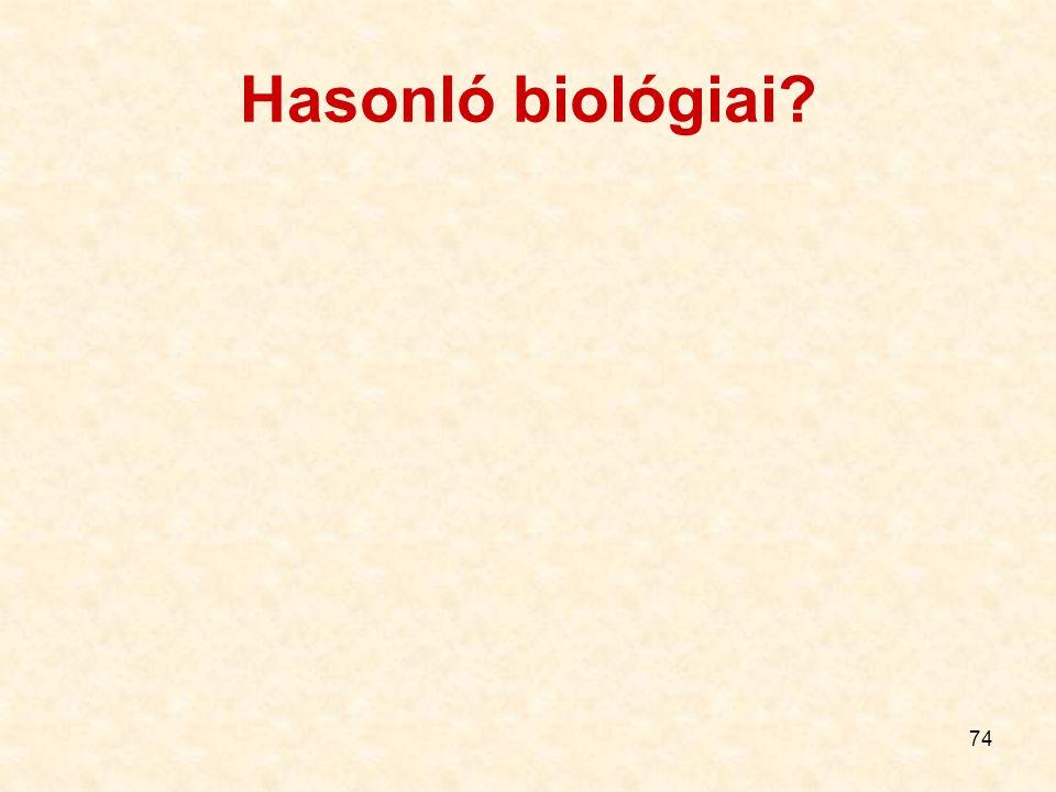 Hasonló biológiai