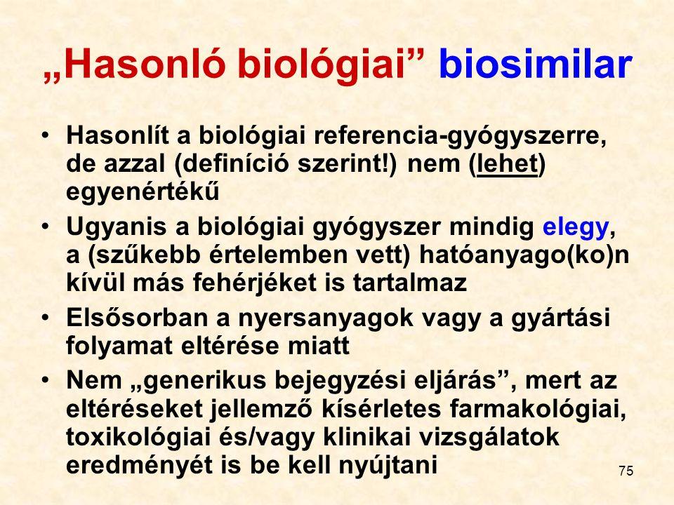 """Hasonló biológiai biosimilar"