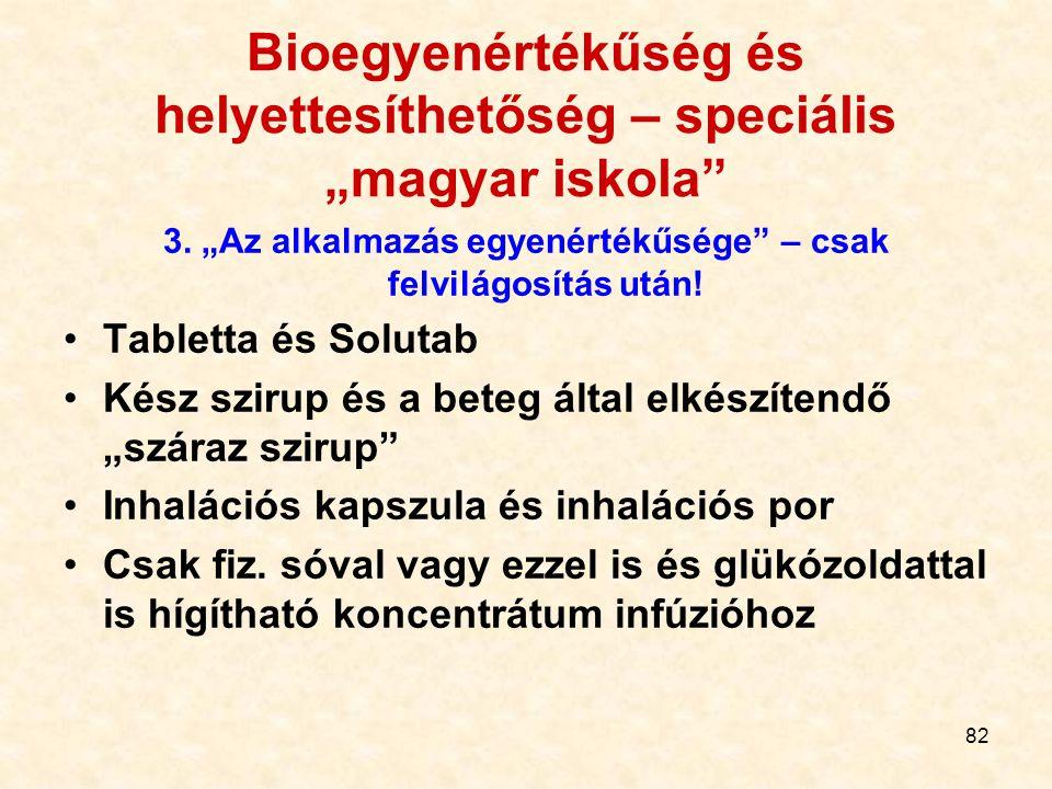"""Bioegyenértékűség és helyettesíthetőség – speciális """"magyar iskola"""