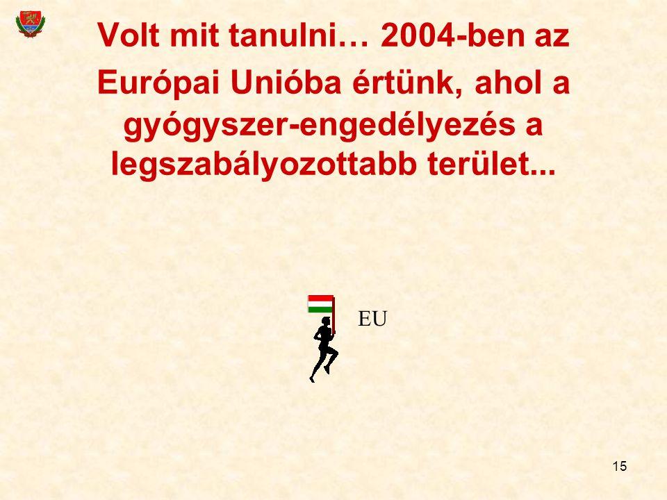 Volt mit tanulni… 2004-ben az Európai Unióba értünk, ahol a gyógyszer-engedélyezés a legszabályozottabb terület...