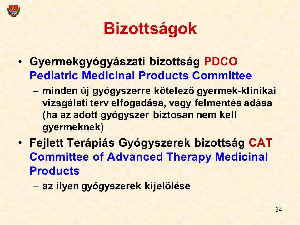 Bizottságok Gyermekgyógyászati bizottság PDCO Pediatric Medicinal Products Committee.