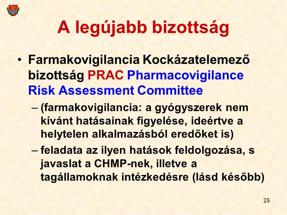 A legújabb bizottság Farmakovigilancia Kockázatelemező bizottság PRAC Pharmacovigilance Risk Assessment Committee.