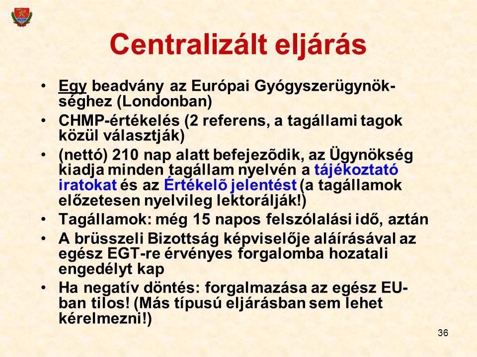 Centralizált eljárás Egy beadvány az Európai Gyógyszerügynök-séghez (Londonban) CHMP-értékelés (2 referens, a tagállami tagok közül választják)