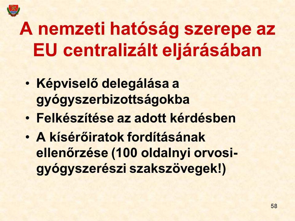 A nemzeti hatóság szerepe az EU centralizált eljárásában