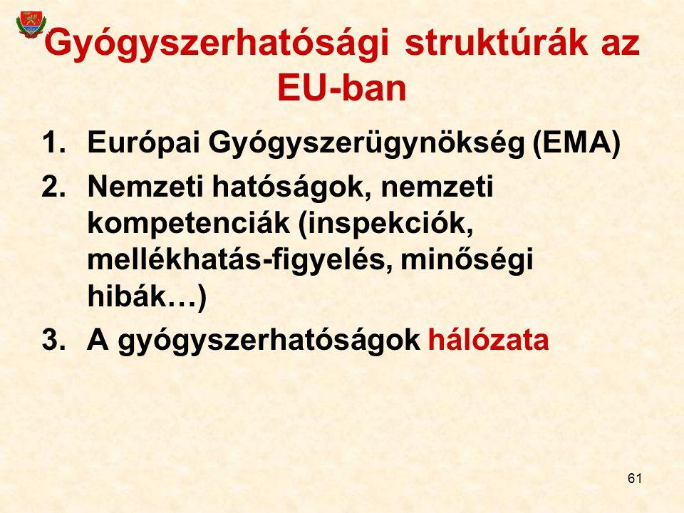 Gyógyszerhatósági struktúrák az EU-ban