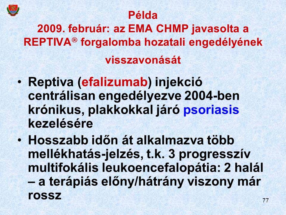 Példa 2009. február: az EMA CHMP javasolta a REPTIVA forgalomba hozatali engedélyének visszavonását