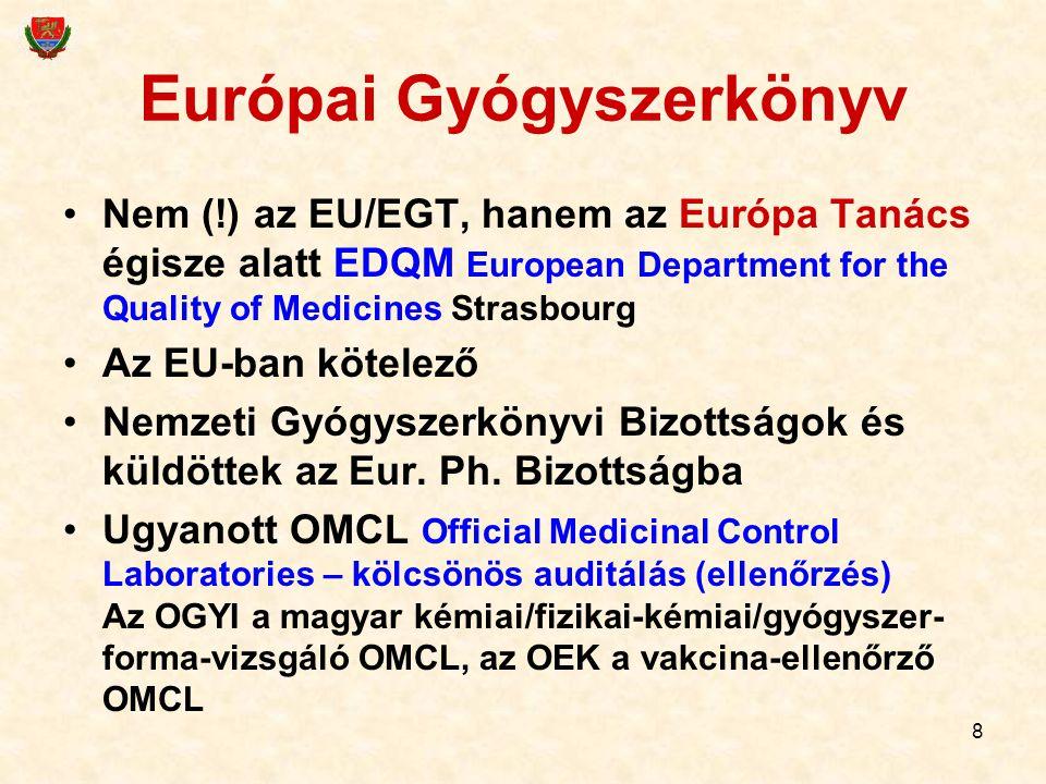 Európai Gyógyszerkönyv