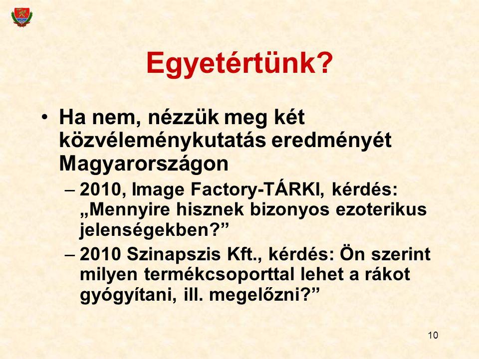 Egyetértünk Ha nem, nézzük meg két közvéleménykutatás eredményét Magyarországon.