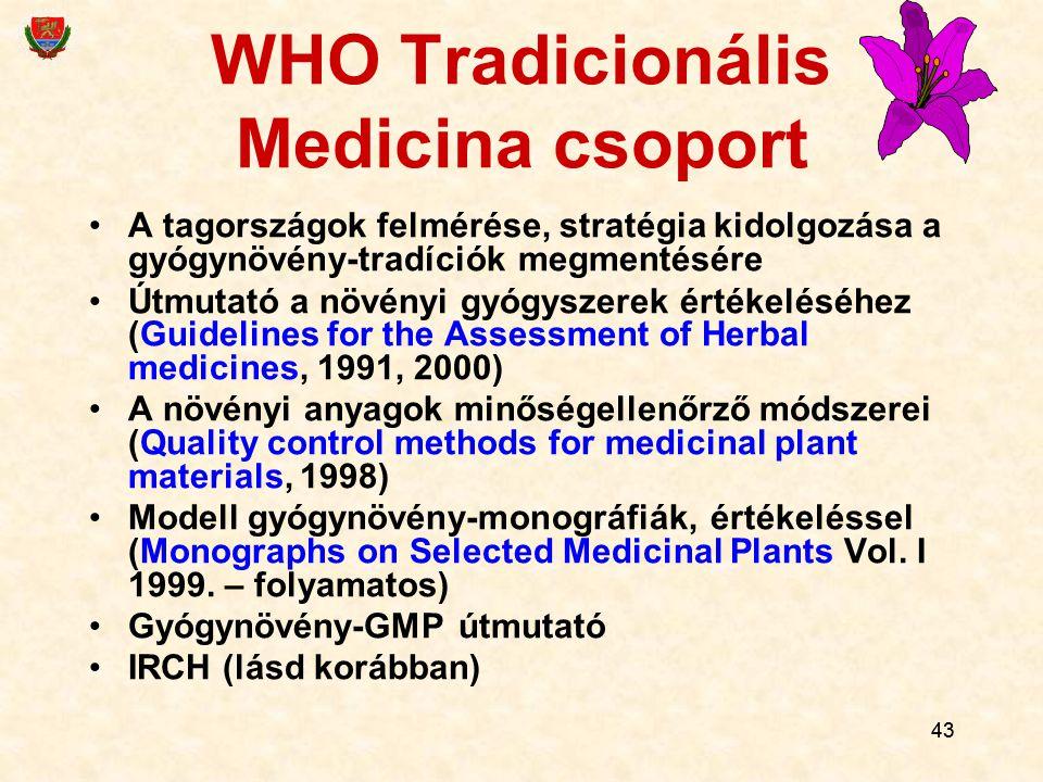 WHO Tradicionális Medicina csoport
