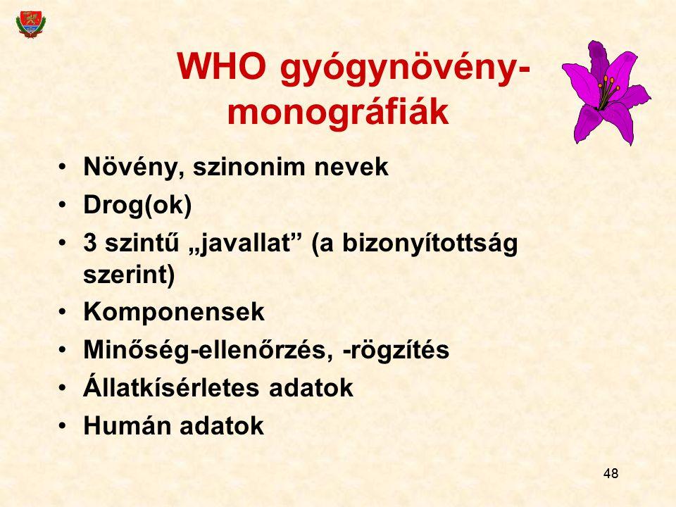 WHO gyógynövény-monográfiák