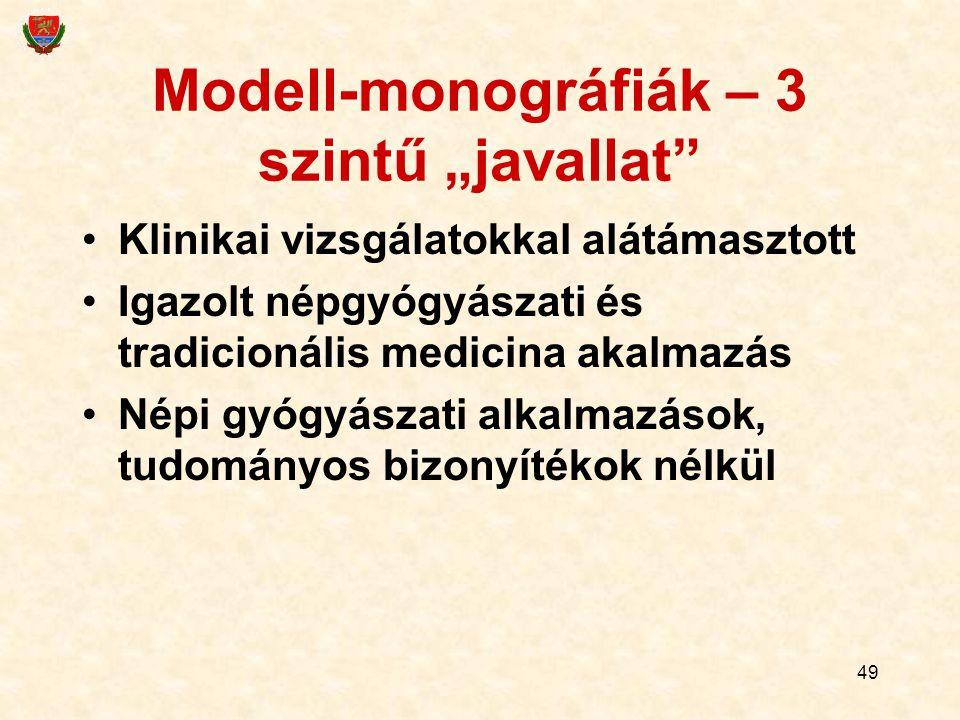 """Modell-monográfiák – 3 szintű """"javallat"""