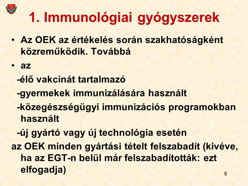 1. Immunológiai gyógyszerek