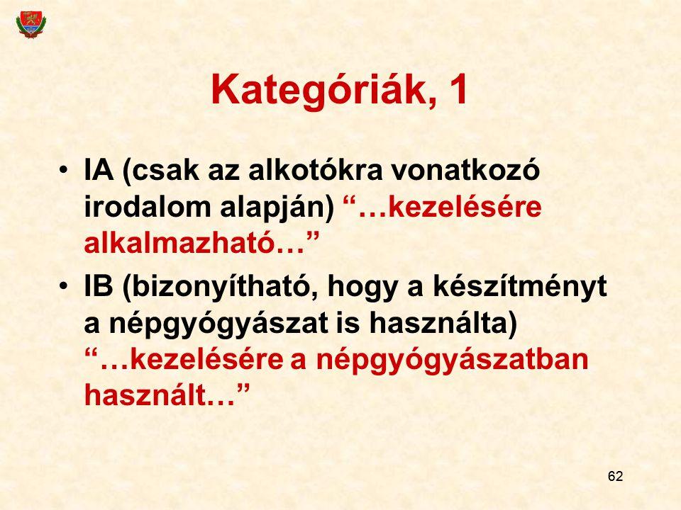 Kategóriák, 1 IA (csak az alkotókra vonatkozó irodalom alapján) …kezelésére alkalmazható…